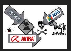 Antivirus Comparison Review